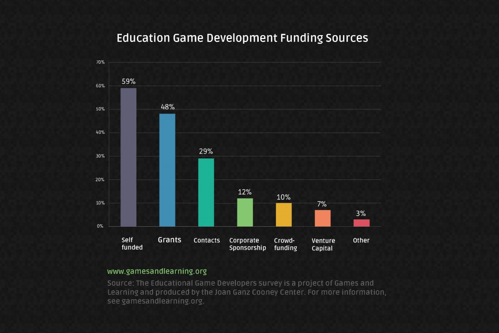 funding_sources